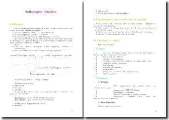 Pathologies biliaires