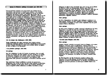 Aperçu de l'histoire politique du monde grec (323-230)