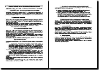 Les progrès de la plèbe, de la loi des douze tables jusqu'aux lois liciniènes