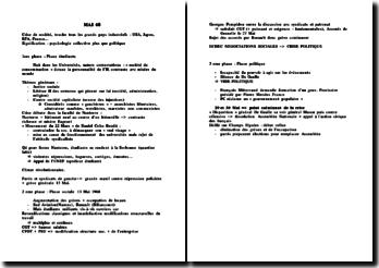 Mai 68 en Fiche