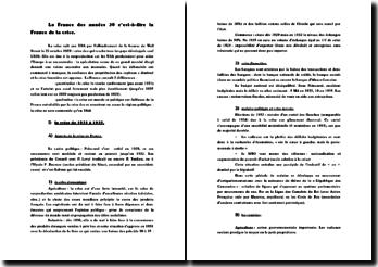 La France des années 30 c'est-à-dire la France de la crise