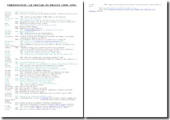 Chronologie du travail en France (1848-1958)