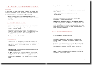 Le conflit israelo-palestinien (jusqu'en 1978)