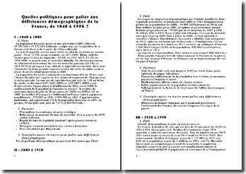 Quelles politiques pour palier les déficiences démographiques de la France, de 1848 à 1958