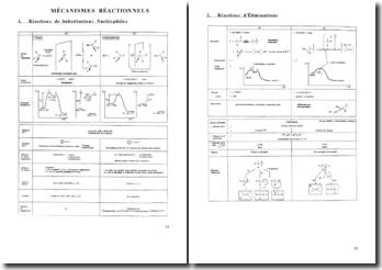 Chimie - Mécanismes réactionnels