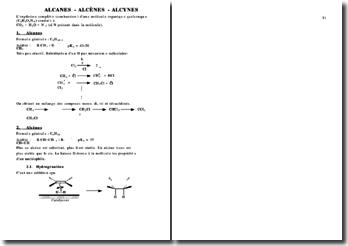 Alcanes - alcènes - alcynes