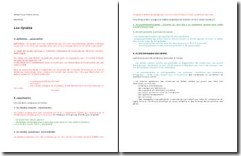 Les lipides, définition et classification