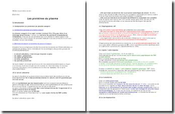 Les protéines du plasma