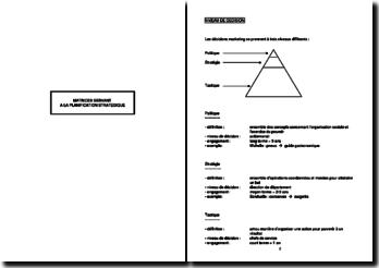 Les matrices servant à la planification stratégique