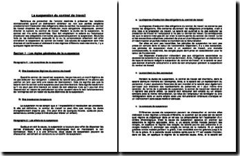 La suspension du contrat de travail (version 2)
